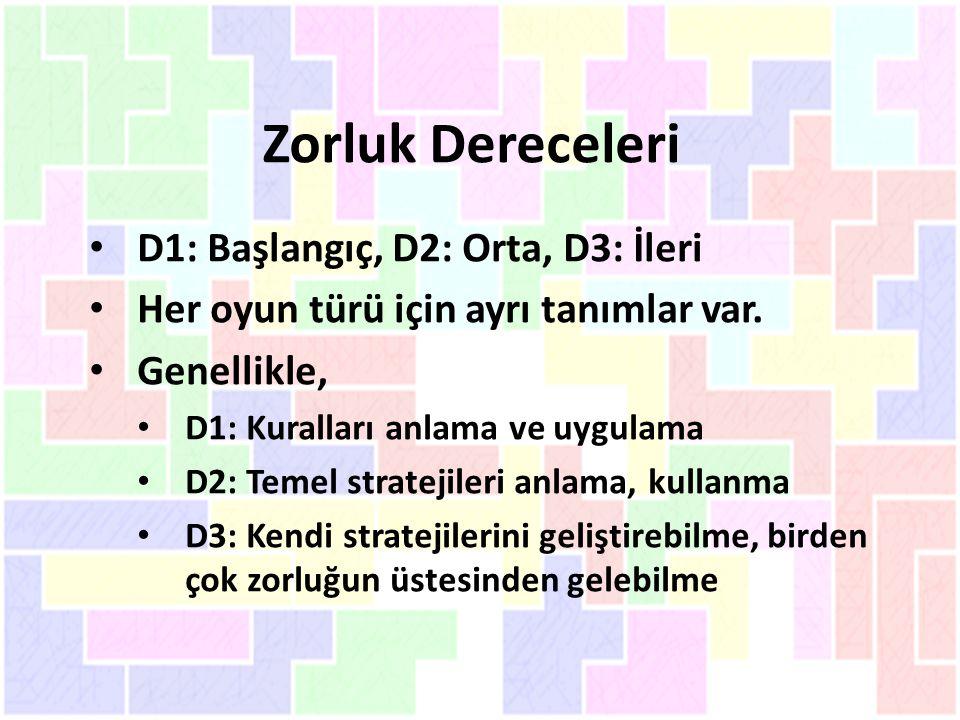 Zorluk Dereceleri D1: Başlangıç, D2: Orta, D3: İleri Her oyun türü için ayrı tanımlar var. Genellikle, D1: Kuralları anlama ve uygulama D2: Temel stra