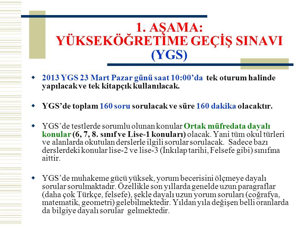 1. AŞAMA: YÜKSEKÖĞRETİME GEÇİŞ SINAVI (YGS)  2013 YGS 23 Mart Pazar günü saat 10:00'da tek oturum halinde yapılacak ve tek kitapçık kullanılacak.  Y