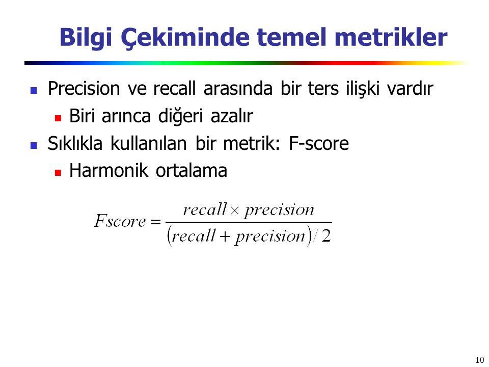 Bilgi Çekiminde temel metrikler Precision ve recall arasında bir ters ilişki vardır Biri arınca diğeri azalır Sıklıkla kullanılan bir metrik: F-score