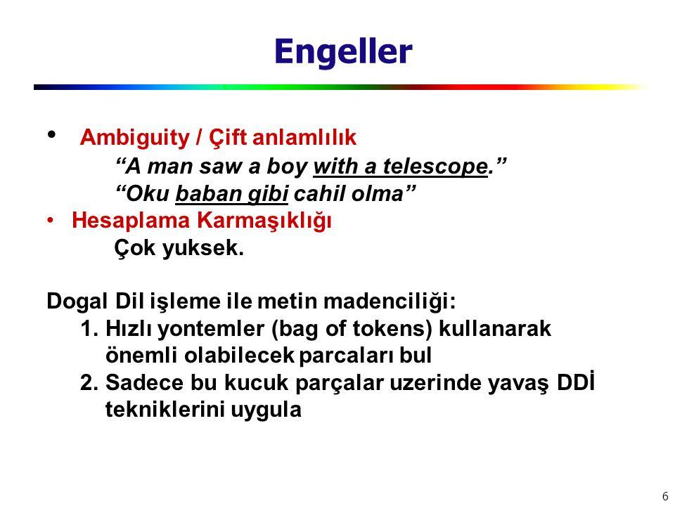 "6 Engeller Ambiguity / Çift anlamlılık ""A man saw a boy with a telescope."" ""Oku baban gibi cahil olma"" Hesaplama Karmaşıklığı Çok yuksek. Dogal Dil iş"