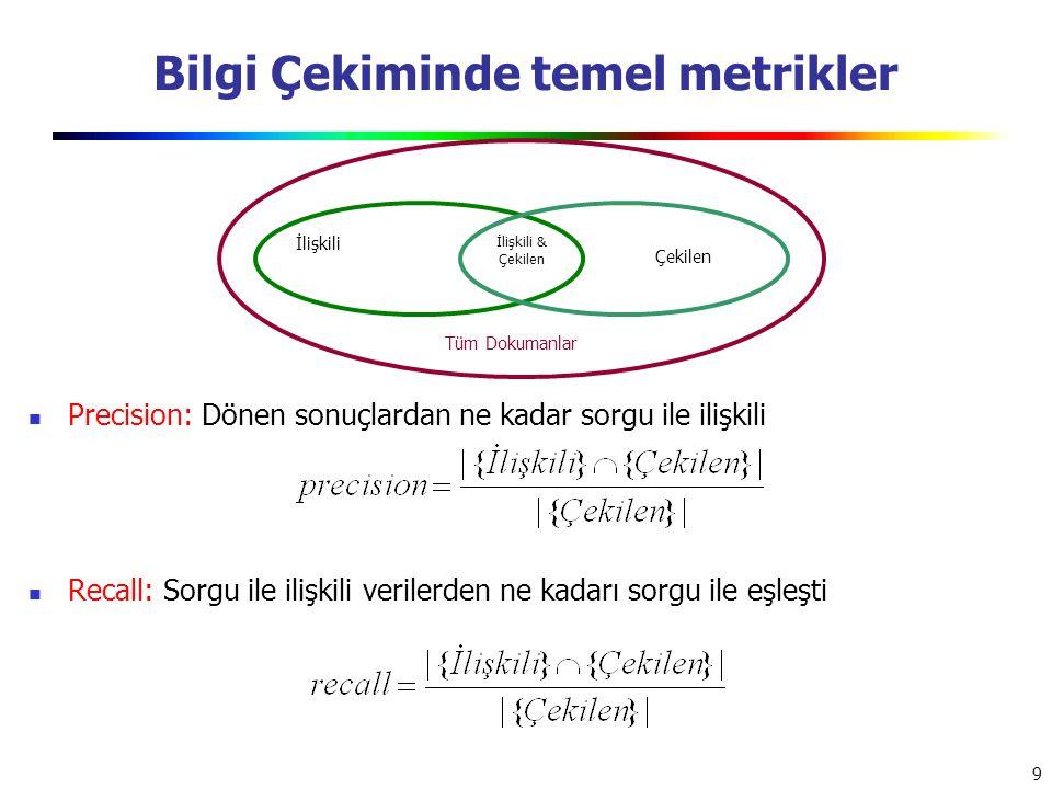 9 Bilgi Çekiminde temel metrikler Precision: Dönen sonuçlardan ne kadar sorgu ile ilişkili Recall: Sorgu ile ilişkili verilerden ne kadarı sorgu ile e