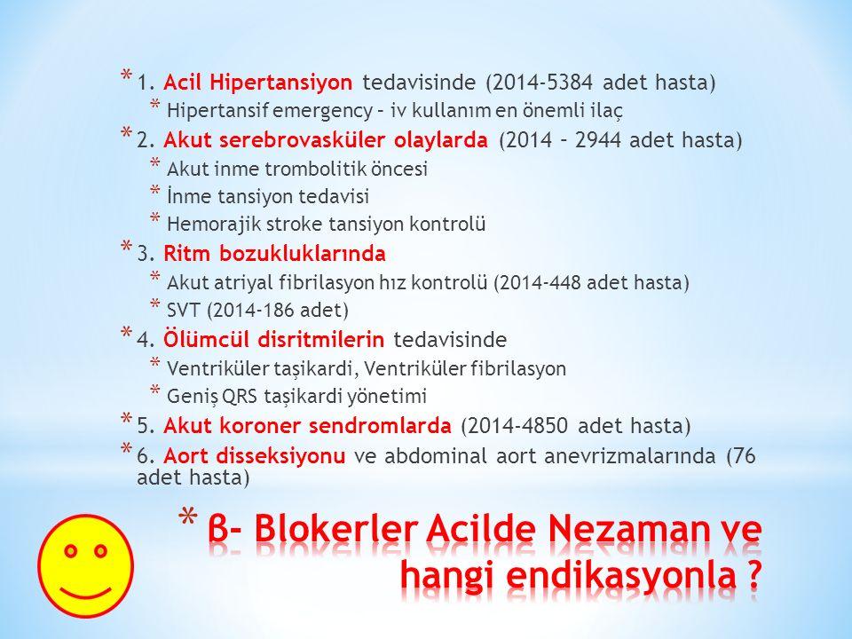 * 1. Acil Hipertansiyon tedavisinde (2014-5384 adet hasta) * Hipertansif emergency – iv kullanım en önemli ilaç * 2. Akut serebrovasküler olaylarda (2