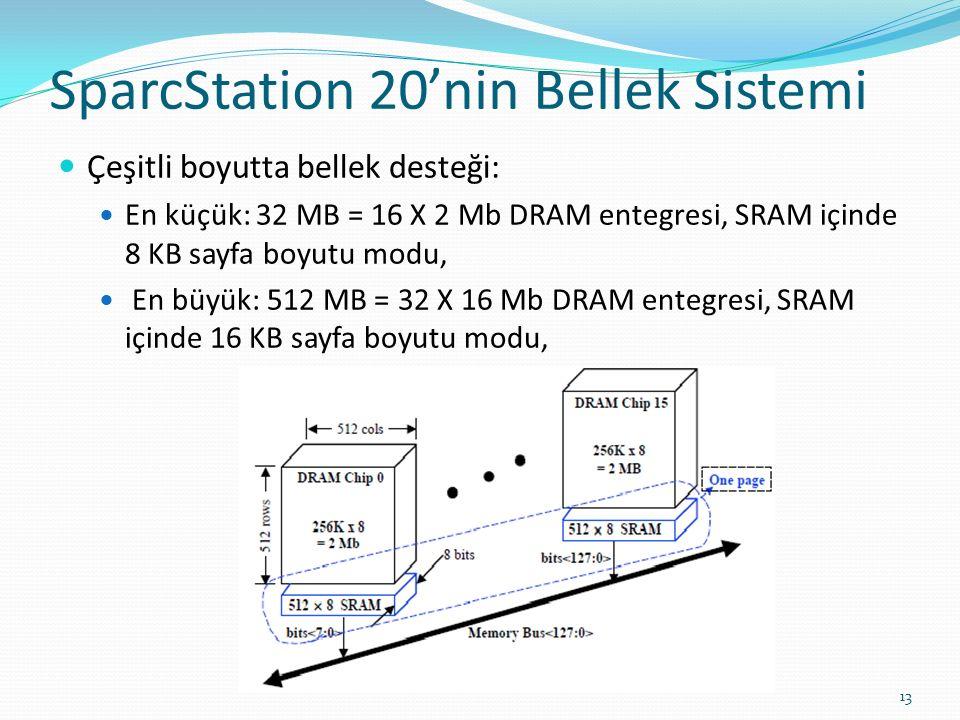 Çeşitli boyutta bellek desteği: En küçük: 32 MB = 16 X 2 Mb DRAM entegresi, SRAM içinde 8 KB sayfa boyutu modu, En büyük: 512 MB = 32 X 16 Mb DRAM entegresi, SRAM içinde 16 KB sayfa boyutu modu, SparcStation 20'nin Bellek Sistemi 13