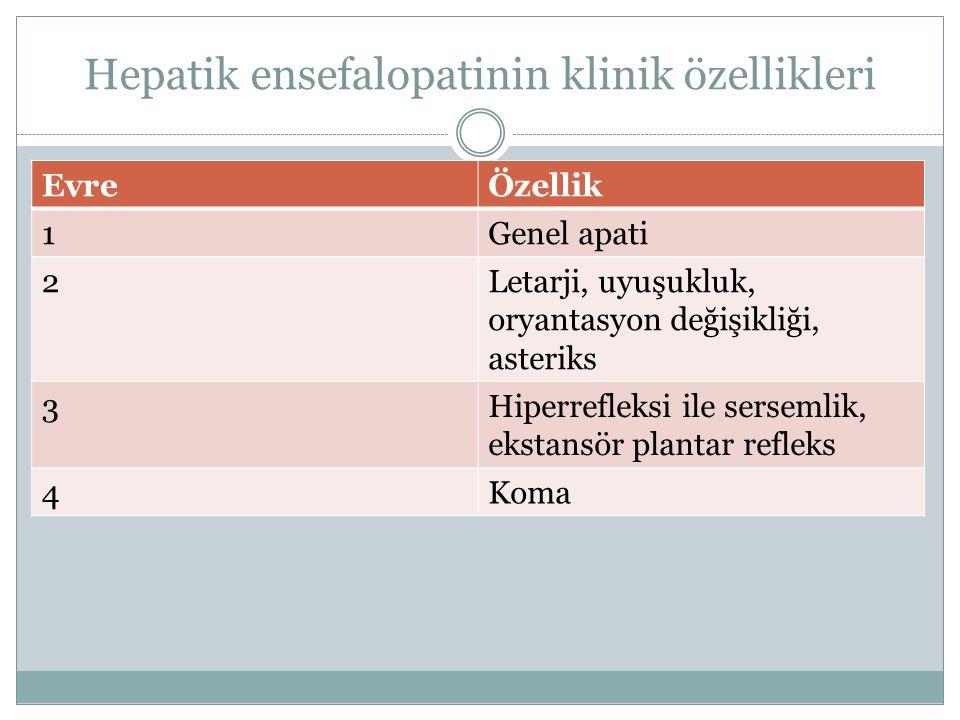 Hepatik ensefalopatinin klinik özellikleri EvreÖzellik 1Genel apati 2Letarji, uyuşukluk, oryantasyon değişikliği, asteriks 3Hiperrefleksi ile sersemli