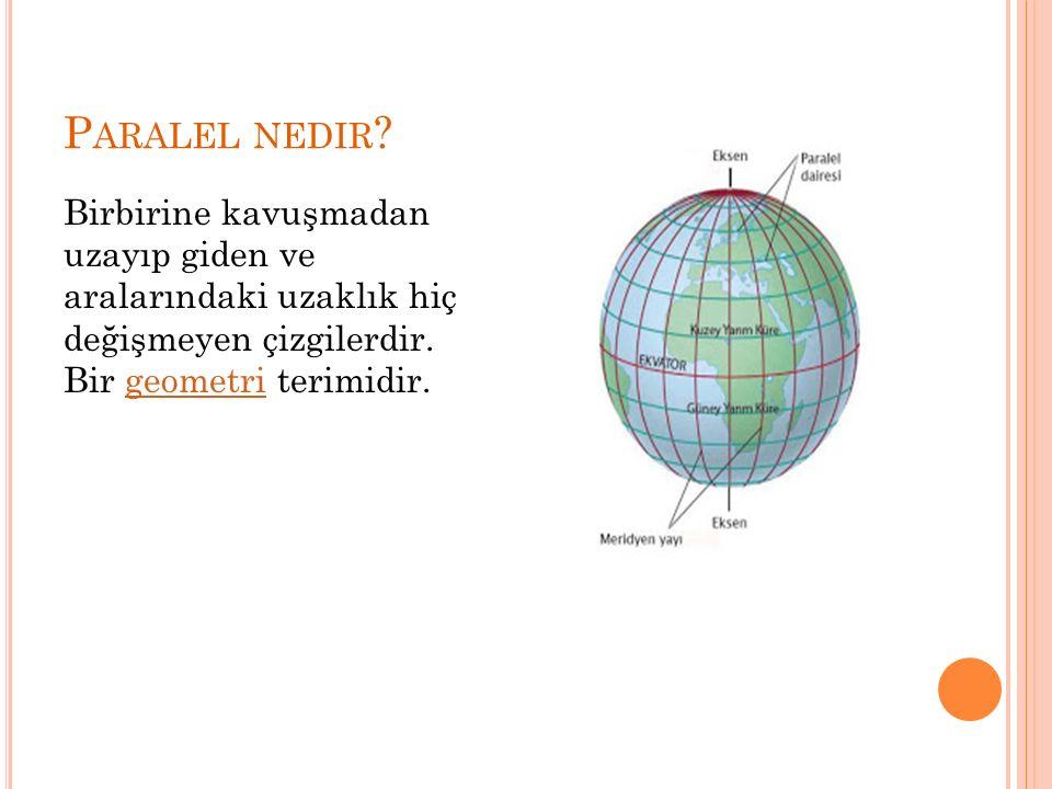 P ARALEL NEDIR .