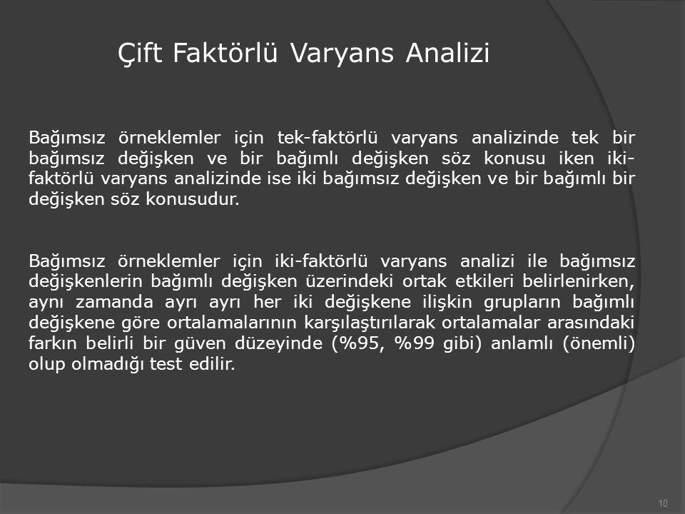 10 Çift Faktörlü Varyans Analizi Bağımsız örneklemler için tek-faktörlü varyans analizinde tek bir bağımsız değişken ve bir bağımlı değişken söz konus