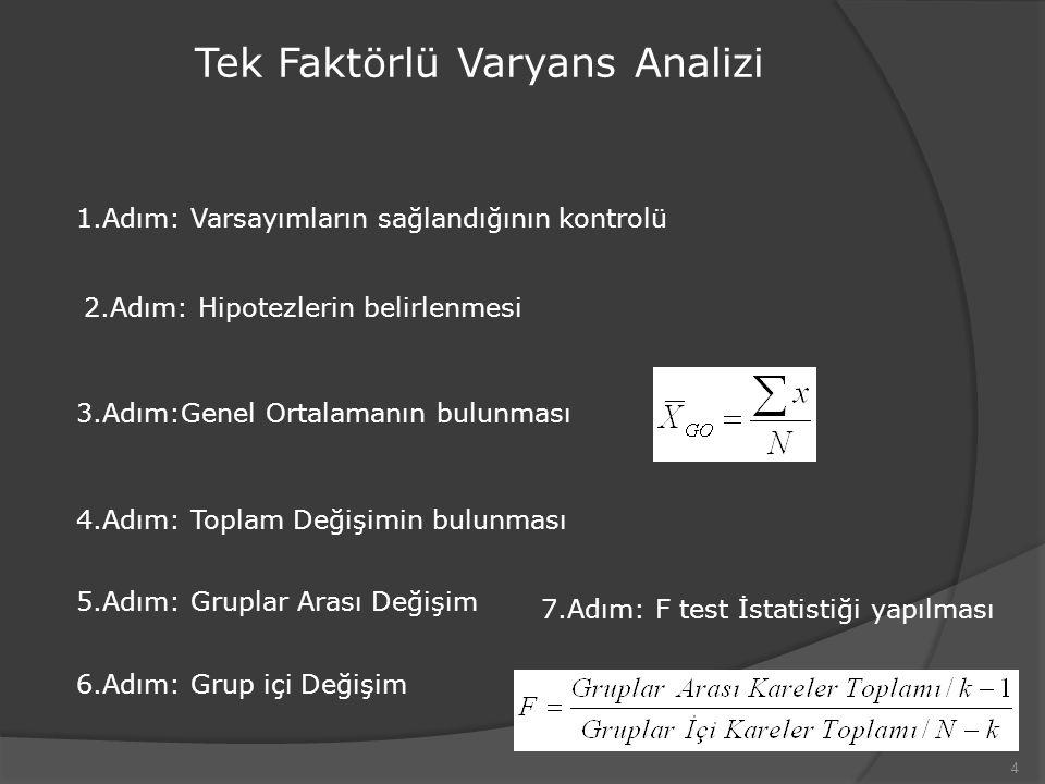 4 Tek Faktörlü Varyans Analizi 1.Adım: Varsayımların sağlandığının kontrolü 2.Adım: Hipotezlerin belirlenmesi 3.Adım:Genel Ortalamanın bulunması 4.Adı
