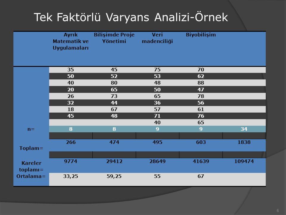 6 Tek Faktörlü Varyans Analizi-Örnek Ayrık Matematik ve Uygulamaları Bilişimde Proje Yönetimi Veri madenciliği Biyobilişim 35457570 50525362 40804888