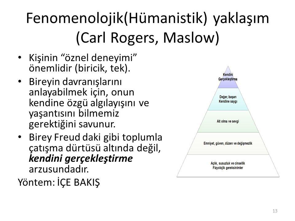 """Fenomenolojik(Hümanistik) yaklaşım (Carl Rogers, Maslow) Kişinin """"öznel deneyimi"""" önemlidir (biricik, tek). Bireyin davranışlarını anlayabilmek için,"""