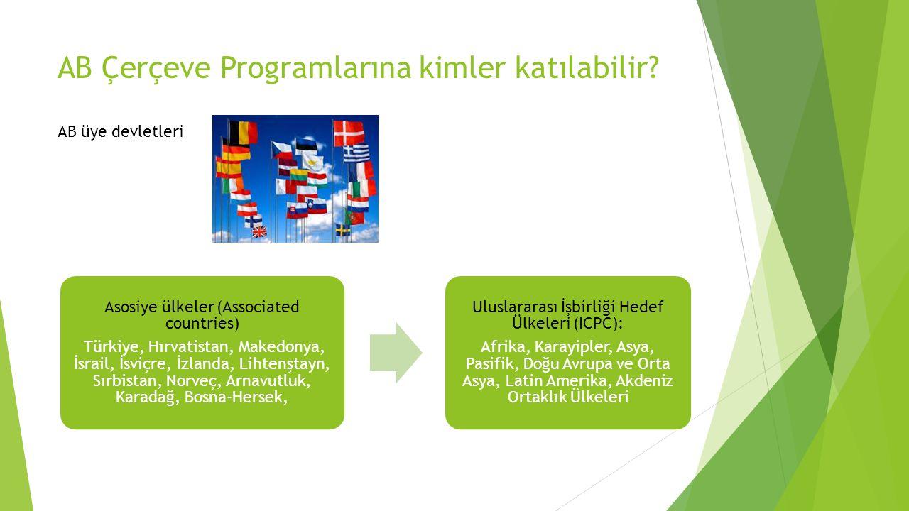 AB Çerçeve Programlarına kimler katılabilir? AB üye devletleri Asosiye ülkeler (Associated countries) Türkiye, Hırvatistan, Makedonya, İsrail, İsviçre