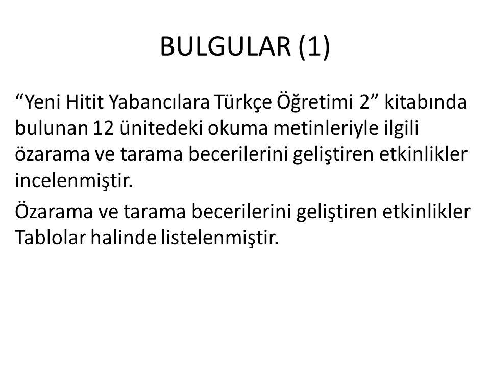 BULGULAR (1) Yeni Hitit Yabancılara Türkçe Öğretimi 2 kitabında bulunan 12 ünitedeki okuma metinleriyle ilgili özarama ve tarama becerilerini geliştiren etkinlikler incelenmiştir.