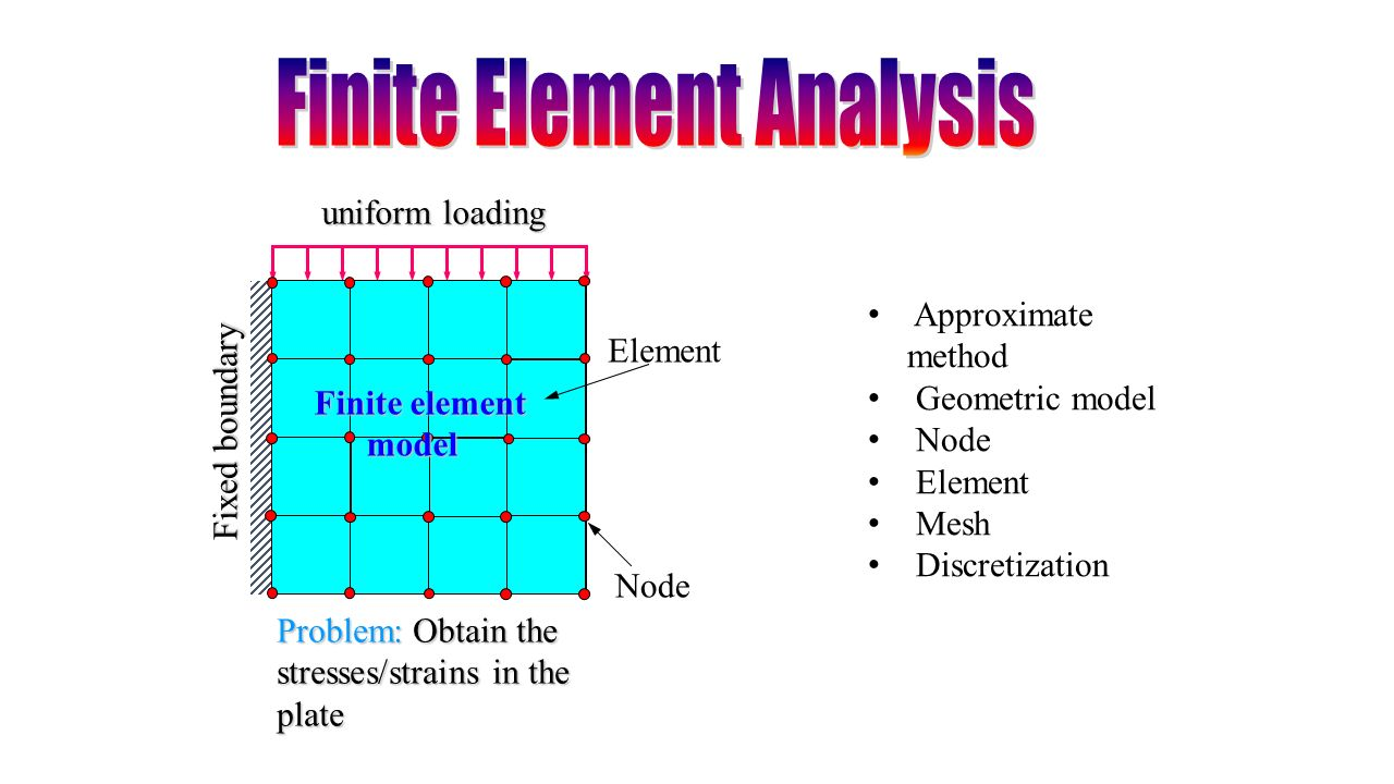 Element distortion: aspect ratio Element distortion: warping MESH QUALITY