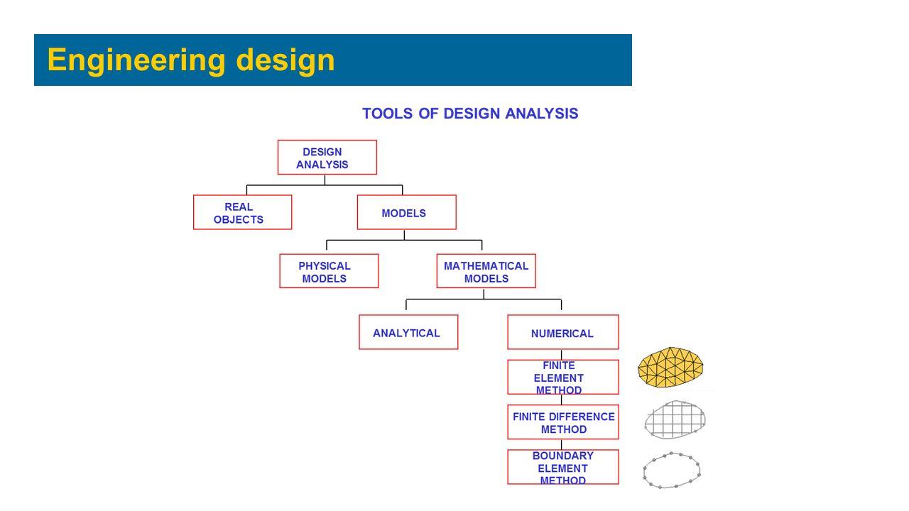 P L Engineering design