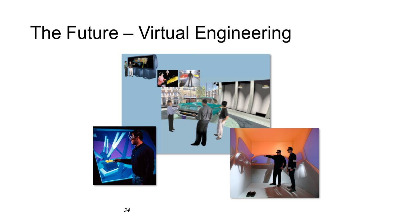 34 The Future – Virtual Engineering