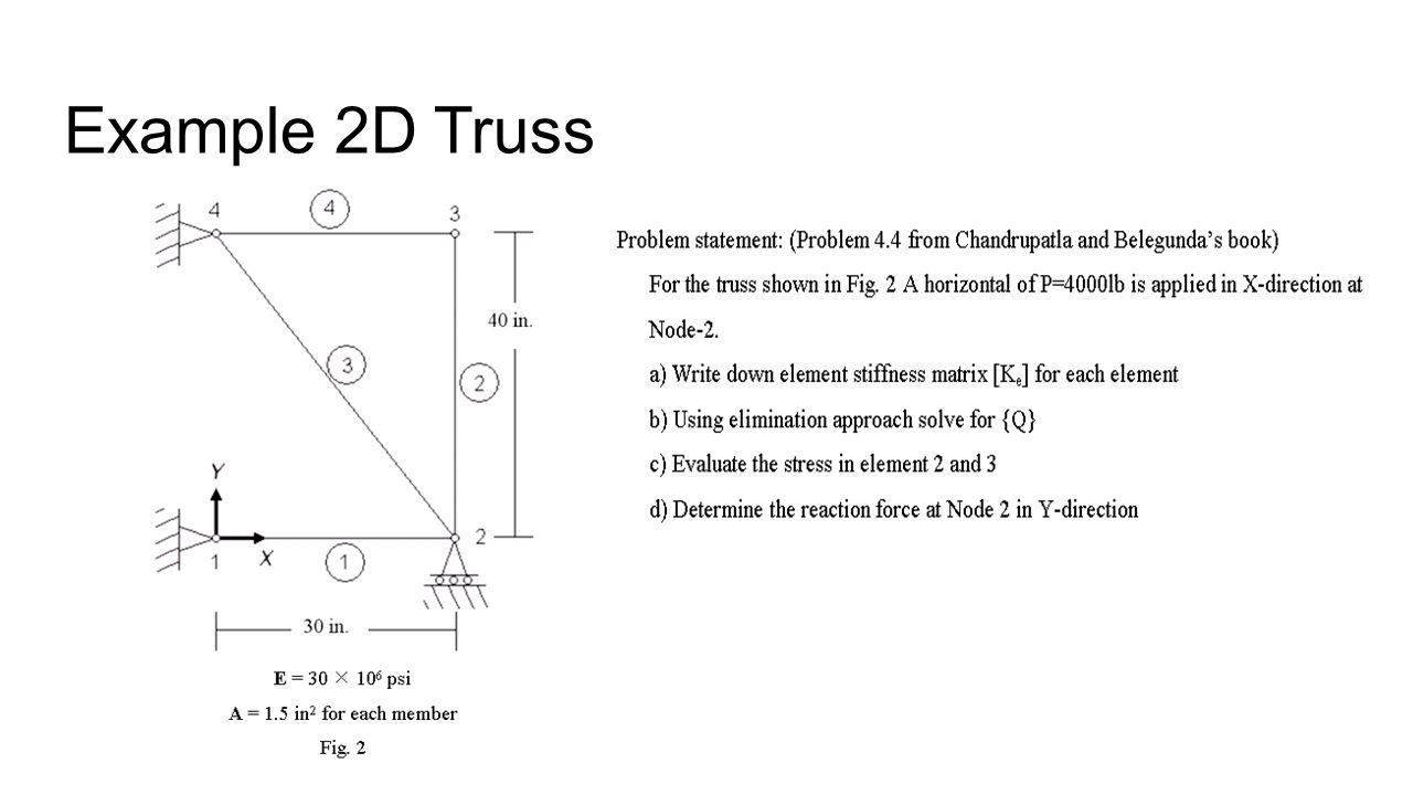 Example 2D Truss