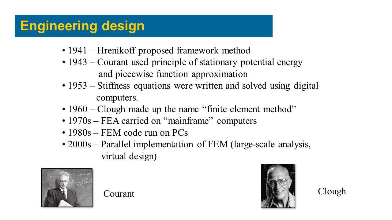 40414243 Burada; modelin oluşturduğu denklem sisteminin çözümü için Job: aşamasına geçilir.