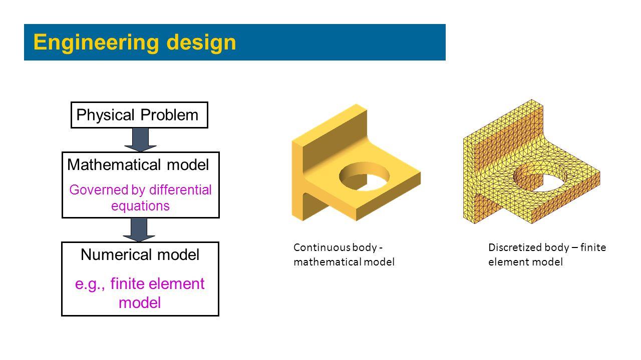 Engineering design FEA model FEA results Discretization Numerical solver FEA Pre- processing FEA Solution FEA Post- processing MATHEMATICAL MODEL