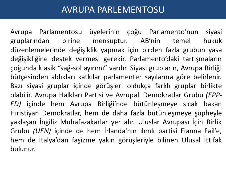 Avrupa Parlamentosu üyelerinin çoğu Parlamento'nun siyasi gruplarından birine mensuptur. AB'nin temel hukuk düzenlemelerinde değişiklik yapmak için b