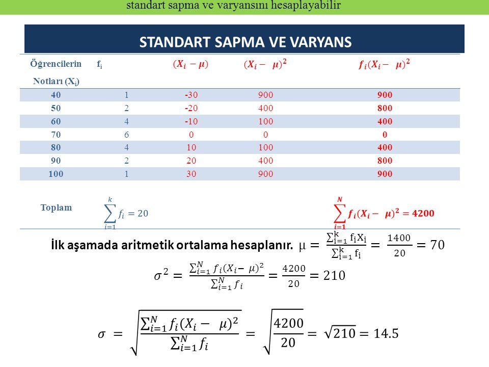 Öğrencilerin Notları (X i ) fifi 401-30900 502-20400800 604-10100400 706000 80410100400 90220400800 100130900 Toplam STANDART SAPMA VE VARYANS standart sapma ve varyansını hesaplayabilir