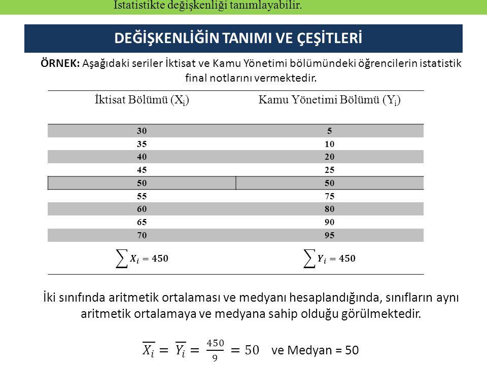 İktisat Bölümü (X i ) Kamu Yönetimi Bölümü (Y i ) 305 3510 4020 4525 50 5575 6080 6590 7095 DEĞİŞKENLİĞİN TANIMI VE ÇEŞİTLERİ İstatistikte değişkenliği tanımlayabilir.