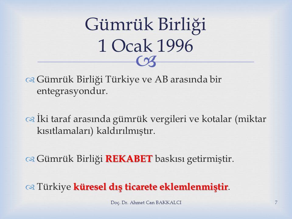   Gümrük Birliği Türkiye ve AB arasında bir entegrasyondur.  İki taraf arasında gümrük vergileri ve kotalar (miktar kısıtlamaları) kaldırılmıştır.