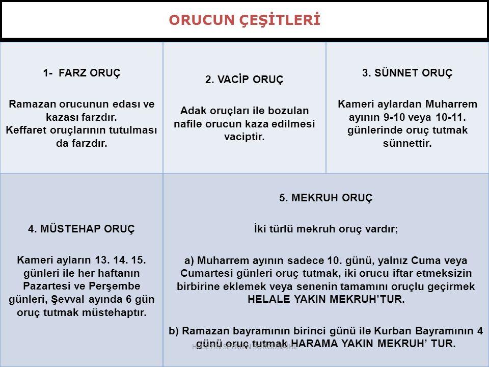 ORUCUN ÇEŞİTLERİ 1- FARZ ORUÇ Ramazan orucunun edası ve kazası farzdır.