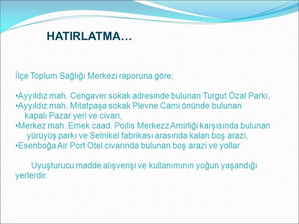 HATIRLATMA… İlçe Toplum Sağlığı Merkezi raporuna göre; Ayyıldız mah. Cengaver sokak adresinde bulunan Turgut Özal Parkı, Ayyıldız mah. Mitatpaşa sokak