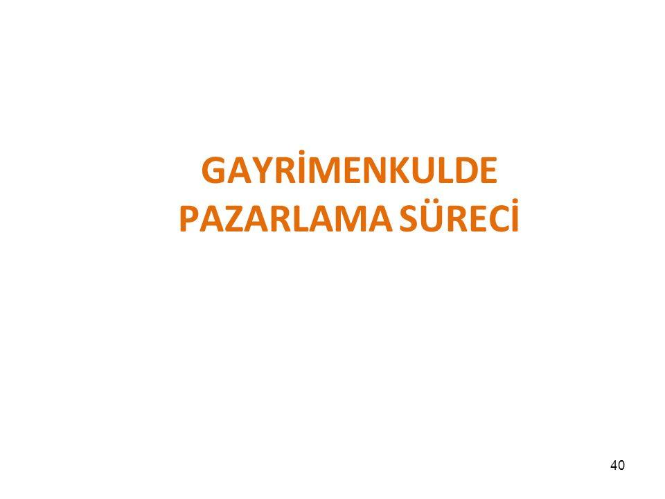 GAYRİMENKULDE PAZARLAMA SÜRECİ 40