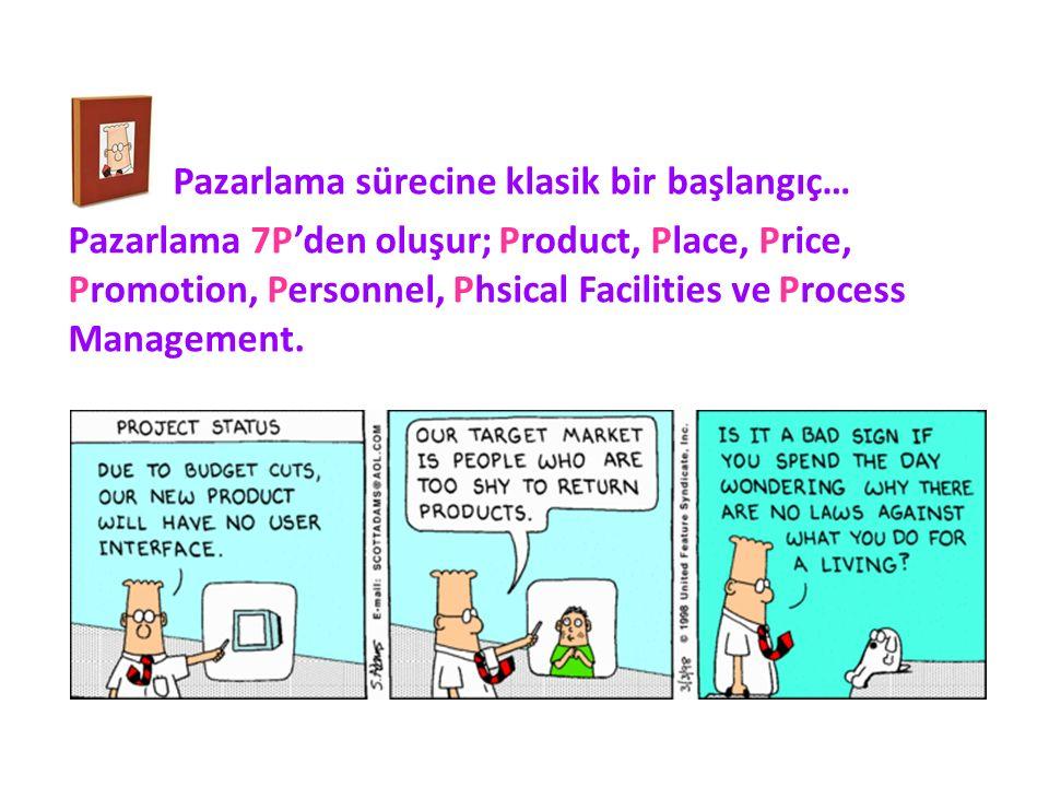 Pazarlama sürecine klasik bir başlangıç… Pazarlama 7P'den oluşur; Product, Place, Price, Promotion, Personnel, Phsical Facilities ve Process Managemen