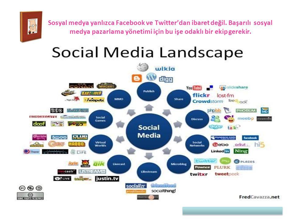 Sosyal medya yanlızca Facebook ve Twitter'dan ibaret değil. Başarılı sosyal medya pazarlama yönetimi için bu işe odaklı bir ekip gerekir.
