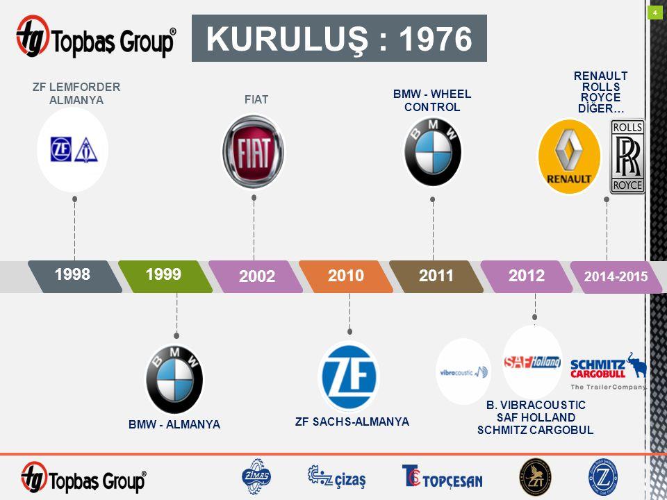 19981999 2002 2010 2011 2012 FIAT BMW - WHEEL CONTROL B.