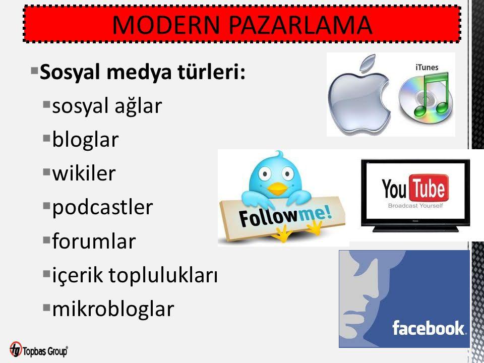  Sosyal medya türleri:  sosyal ağlar  bloglar  wikiler  podcastler  forumlar  içerik toplulukları  mikrobloglar MODERN PAZARLAMA