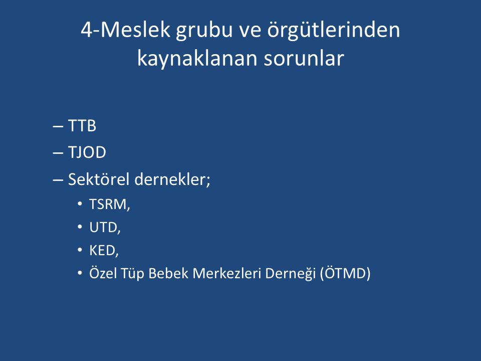 4-Meslek grubu ve örgütlerinden kaynaklanan sorunlar – TTB – TJOD – Sektörel dernekler; TSRM, UTD, KED, Özel Tüp Bebek Merkezleri Derneği (ÖTMD)