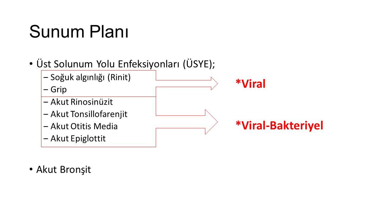 Sunum Planı Üst Solunum Yolu Enfeksiyonları (ÜSYE); ‒Soğuk algınlığı (Rinit) ‒Grip ‒Akut Rinosinüzit ‒Akut Tonsillofarenjit ‒Akut Otitis Media ‒Akut E