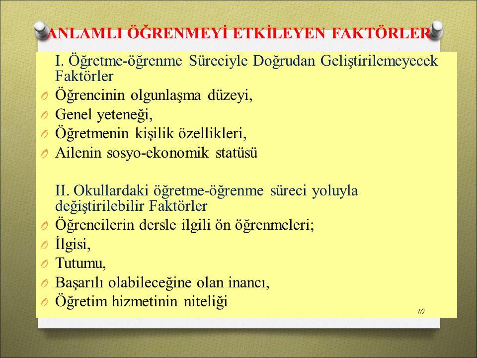 ANLAMLI ÖĞRENMEYİ ETKİLEYEN FAKTÖRLER I.