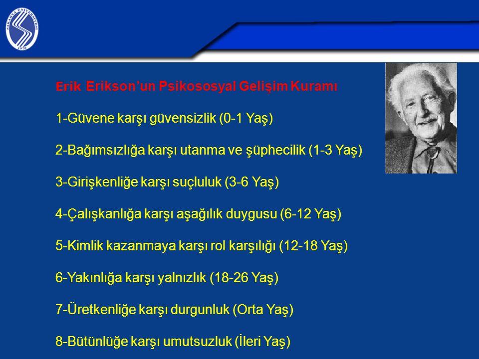 Erik Erikson'un Psikososyal Gelişim Kuramı 1-Güvene karşı güvensizlik (0-1 Yaş) 2-Bağımsızlığa karşı utanma ve şüphecilik (1-3 Yaş) 3-Girişkenliğe kar