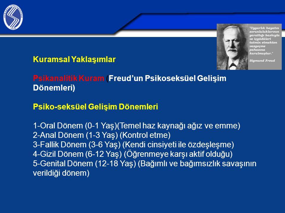 Kuramsal Yaklaşımlar Psikanalitik Kuram (Freud'un Psikoseksüel Gelişim Dönemleri) Psiko-seksüel Gelişim Dönemleri 1-Oral Dönem (0-1 Yaş)(Temel haz kay