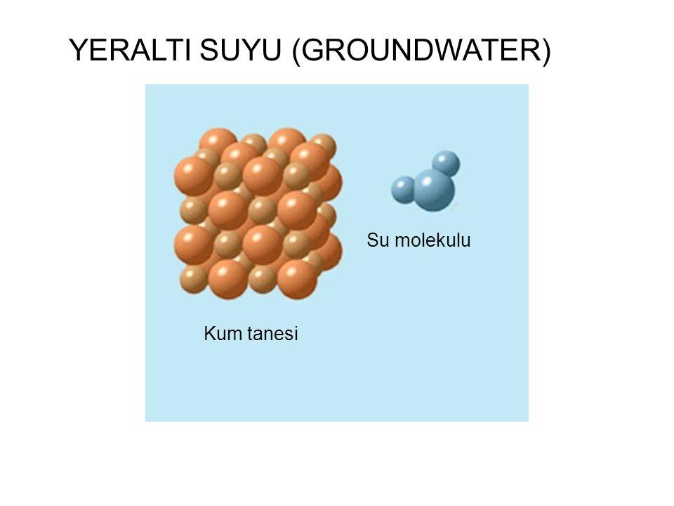 Water Molecules and Silicate Grains Kum tanesi Su molekulu Base image modified by jfh (08/25/01) from: CTE0510.bmp © 1998 Tasa Graphic Arts. YERALTI S