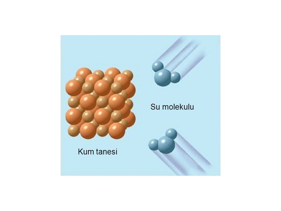 There is a strong affinity for water molecules (H 2 O) to covalently bond with silicate grains (SiO 2 ). Kum tanesi Su molekulu Base image modified by