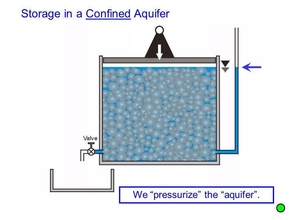 """We """"pressurize"""" the """"aquifer""""."""