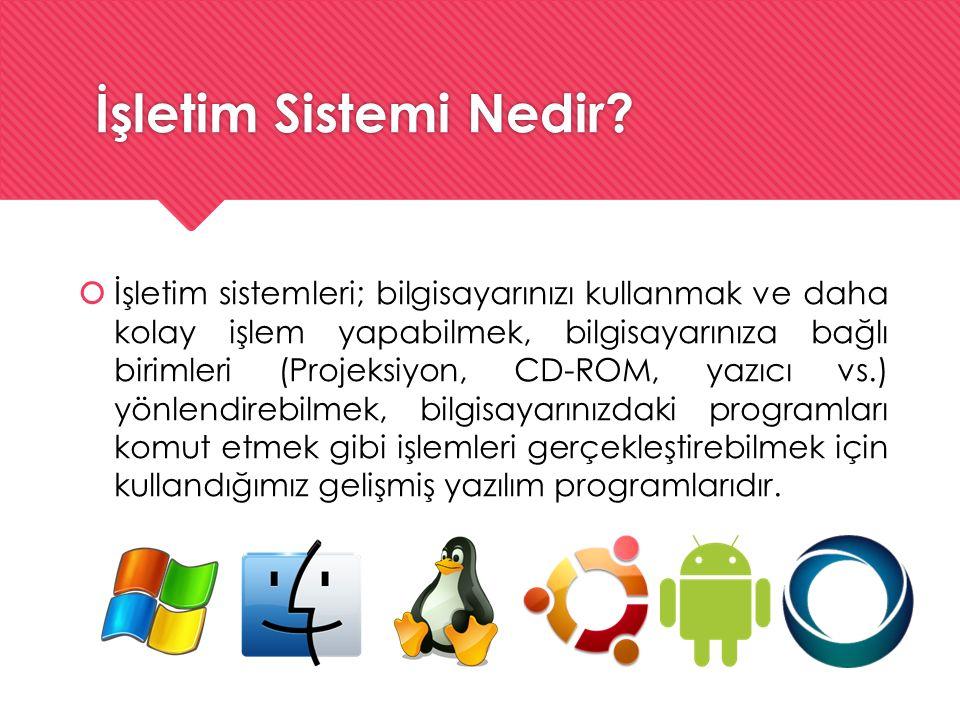 Android İşletim Sistemi  Bugün birçok tablet, akıllı telefon ve hatta kol saatlerinde kullanılan Google'a ait işletim sistemidir.
