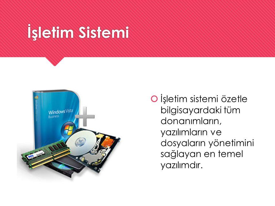 Windows İşletim Sistemi  Microsoft'un akıllı telefonlar ve tabletler için ürettiği Windows Phone işletim sistemidir.