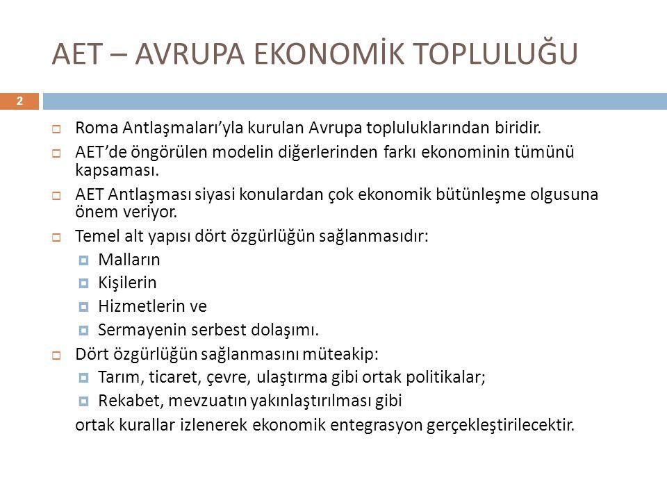 AET – AVRUPA EKONOMİK TOPLULUĞU  Antlaşmanın 7.maddesinde Topluluğun kurumları sayılmıştır.