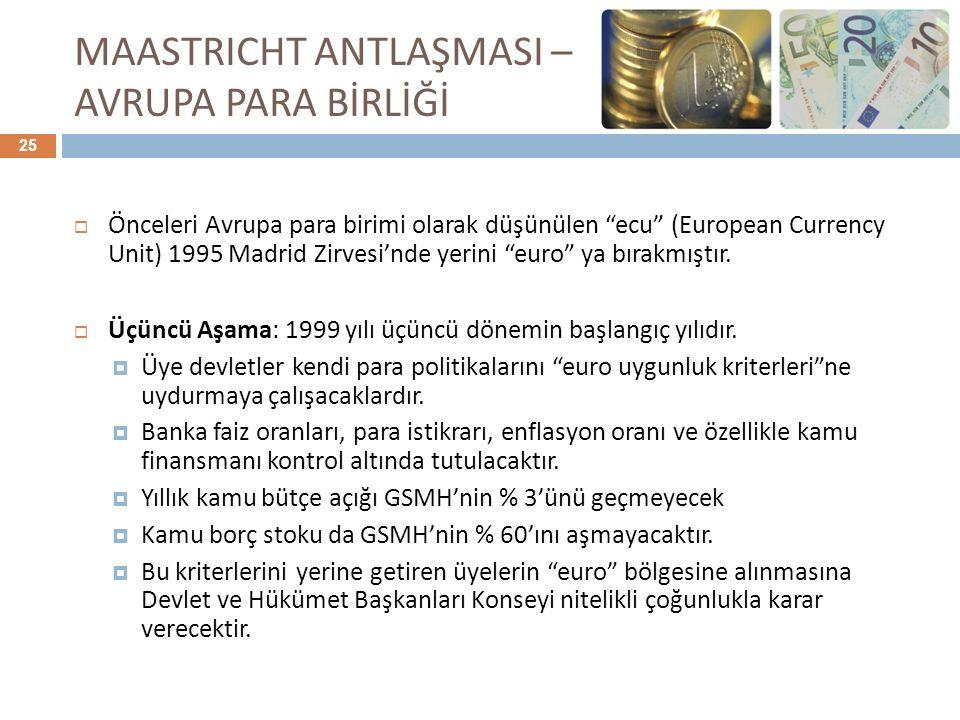 """MAASTRICHT ANTLAŞMASI – AVRUPA PARA BİRLİĞİ  Önceleri Avrupa para birimi olarak düşünülen """"ecu"""" (European Currency Unit) 1995 Madrid Zirvesi'nde yeri"""