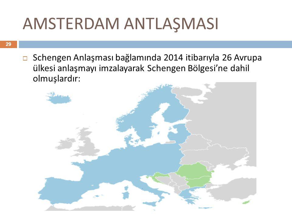 AMSTERDAM ANTLAŞMASI 29  Schengen Anlaşması bağlamında 2014 itibarıyla 26 Avrupa ülkesi anlaşmayı imzalayarak Schengen Bölgesi'ne dahil olmuşlardır: