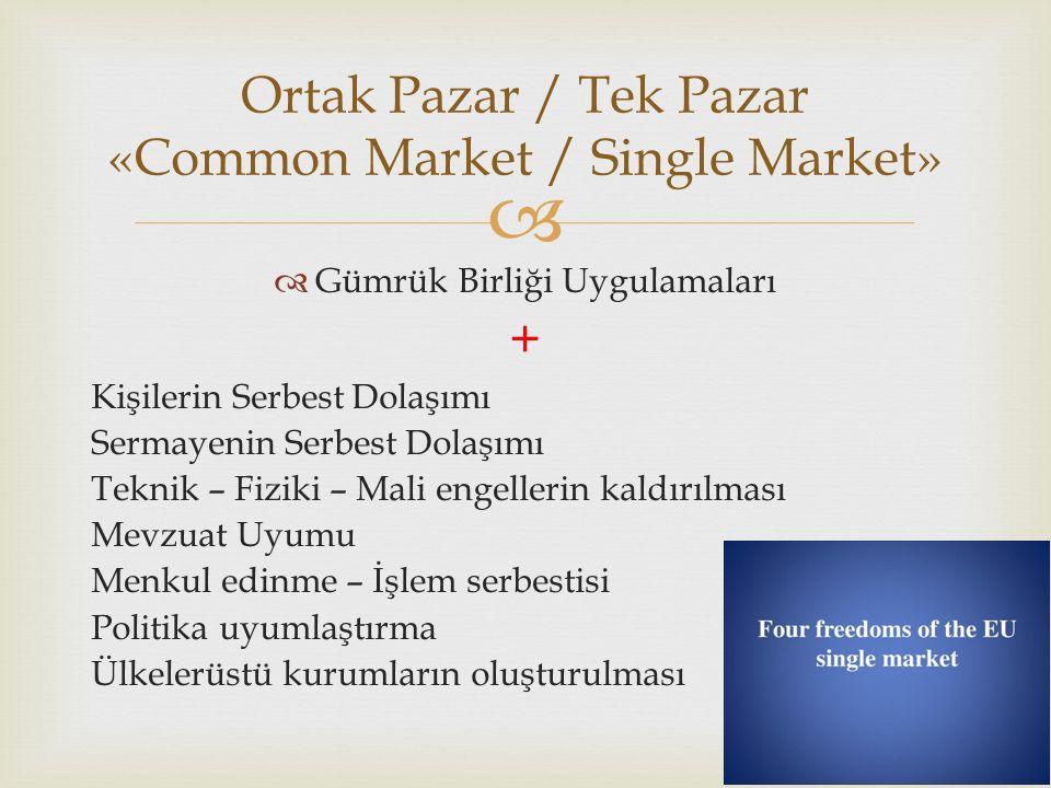   Gümrük Birliği Uygulamaları + Kişilerin Serbest Dolaşımı Sermayenin Serbest Dolaşımı Teknik – Fiziki – Mali engellerin kaldırılması Mevzuat Uyumu Menkul edinme – İşlem serbestisi Politika uyumlaştırma Ülkelerüstü kurumların oluşturulması Ortak Pazar / Tek Pazar «Common Market / Single Market»