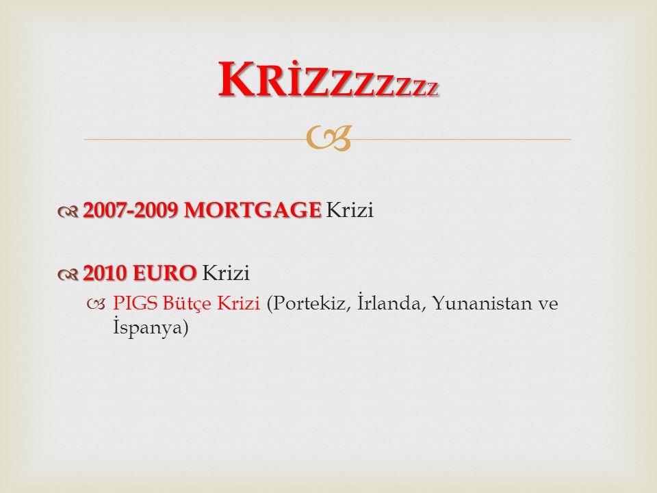  2007-2009 MORTGAGE  2007-2009 MORTGAGE Krizi  2010 EURO  2010 EURO Krizi  PIGS Bütçe Krizi (Portekiz, İrlanda, Yunanistan ve İspanya) K R İZ Z Z Z Z Z Z