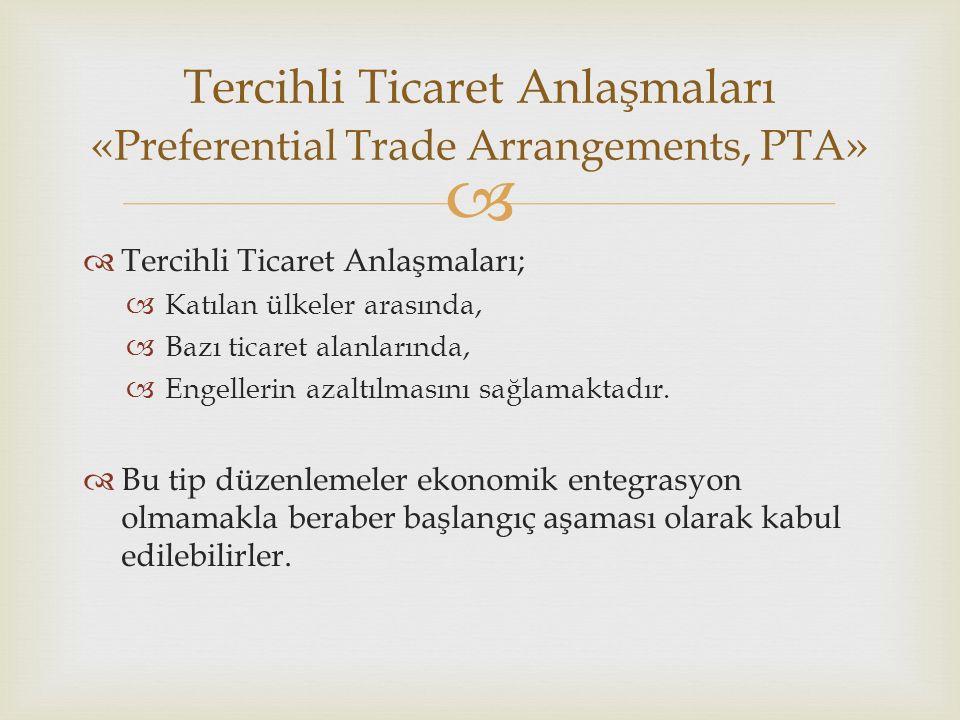  Tercihli Ticaret Anlaşmaları « Preferential Trade Arrangements, PTA »  Tercihli Ticaret Anlaşmaları;  Katılan ülkeler arasında,  Bazı ticaret alanlarında,  Engellerin azaltılmasını sağlamaktadır.