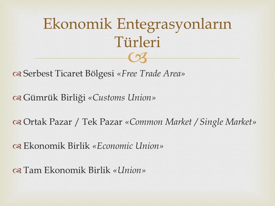   Serbest Ticaret Bölgesi «Free Trade Area»  Gümrük Birliği «Customs Union»  Ortak Pazar / Tek Pazar «Common Market / Single Market»  Ekonomik Birlik «Economic Union»  Tam Ekonomik Birlik «Union» Ekonomik Entegrasyonların Türleri