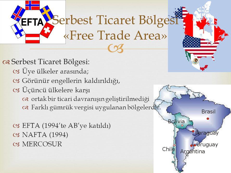   Serbest Ticaret Bölgesi:  Üye ülkeler arasında;  Görünür engellerin kaldırıldığı,  Üçüncü ülkelere karşı  ortak bir ticari davranışın geliştirilmediği  Farklı gümrük vergisi uygulanan bölgelerdir.